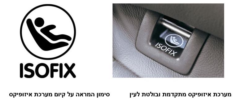 הסימונים שמראים על מערכת איזופיקס ברכב