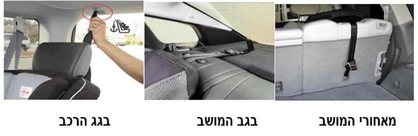 התקן Tether לכיסא בטיחות
