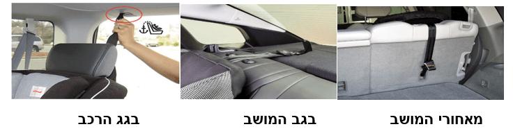 C:\Users\Star\Downloads\טיידר_של_רצועה_אחת_לכסא_בטיחות.png