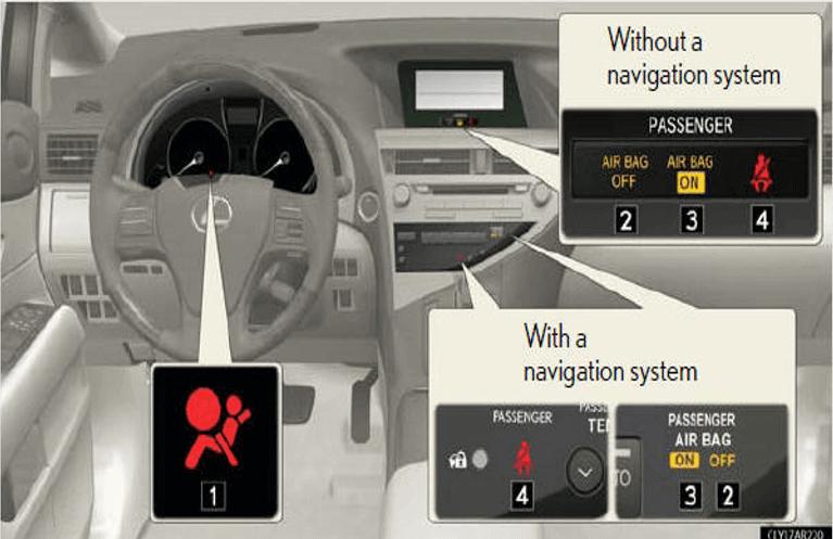 נטרול כרית אוויר דרך מחשב הרכב לצורך התקנת כיסא בטיחות