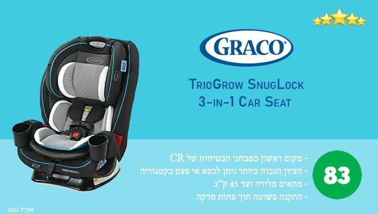 גרקו Graco Trio Grow